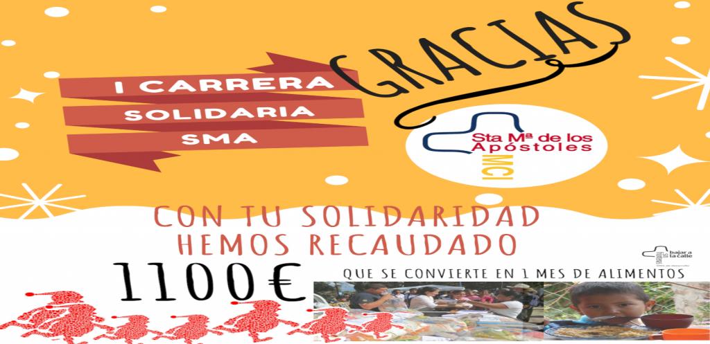 Recaudación Carrera Solidaria